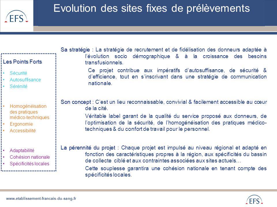 www.etablissement-francais-du-sang.fr Sa stratégie Sa stratégie : La stratégie de recrutement et de fidélisation des donneurs adaptée à l'évolution so