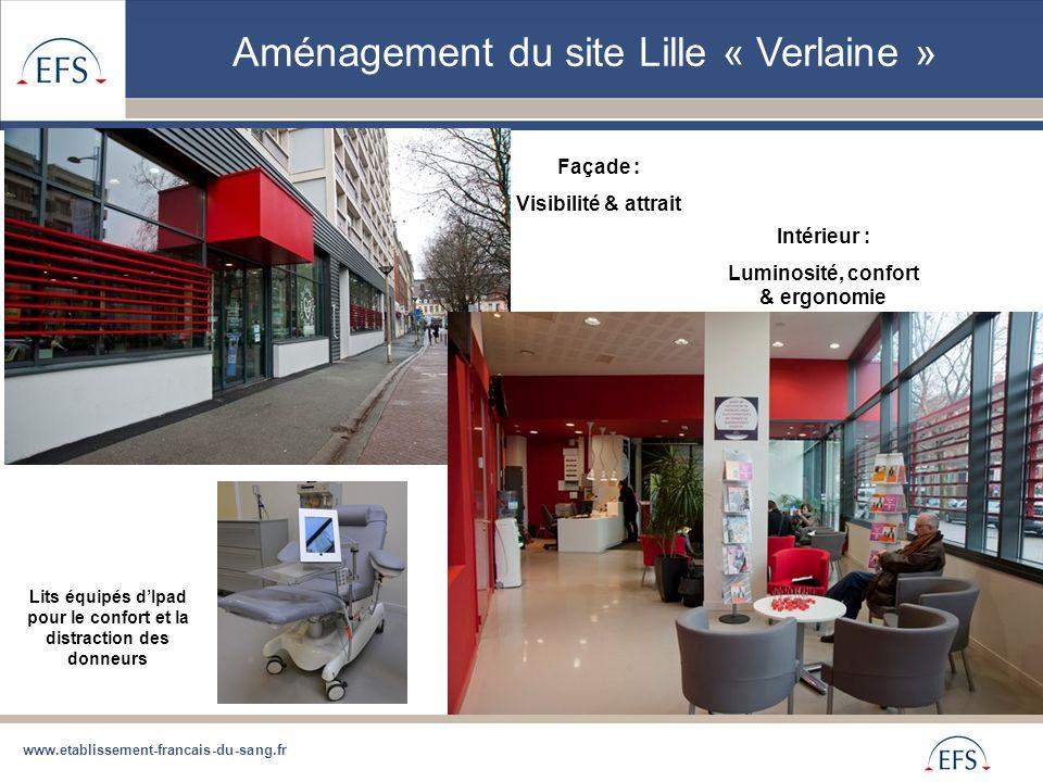 www.etablissement-francais-du-sang.fr Aménagement du site Lille « Verlaine » Lits équipés d'Ipad pour le confort et la distraction des donneurs Intéri