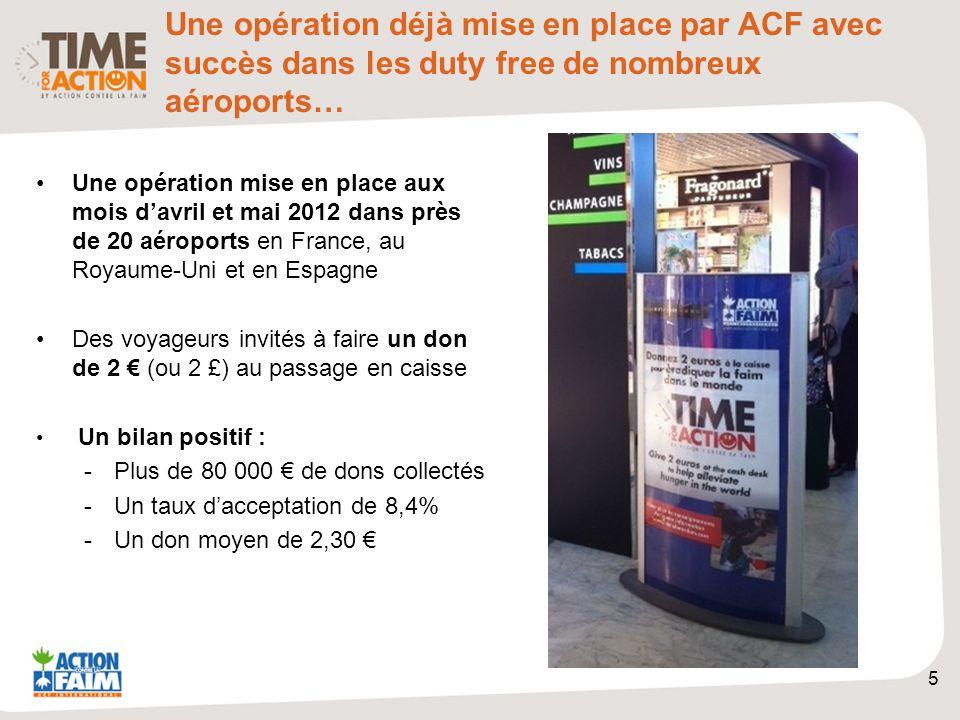5 Une opération déjà mise en place par ACF avec succès dans les duty free de nombreux aéroports… Une opération mise en place aux mois d'avril et mai 2012 dans près de 20 aéroports en France, au Royaume-Uni et en Espagne Des voyageurs invités à faire un don de 2 € (ou 2 £) au passage en caisse Un bilan positif : -Plus de 80 000 € de dons collectés -Un taux d'acceptation de 8,4% -Un don moyen de 2,30 €