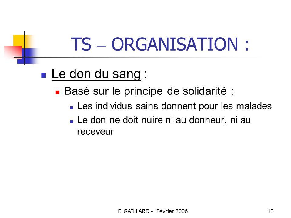 F. GAILLARD - Février 200612 TS – ORGANISATION : Fonctionnement (suite) : La préparation des différents PSL La distribution des PSL (à partir des site