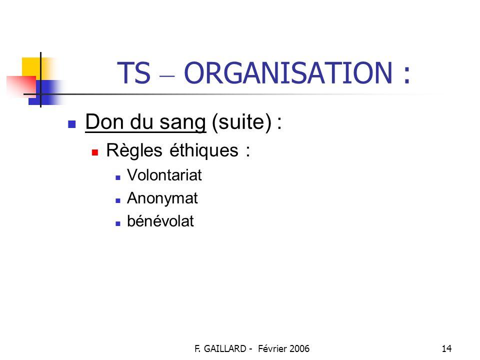 F. GAILLARD - Février 200613 TS – ORGANISATION : Le don du sang : Basé sur le principe de solidarité : Les individus sains donnent pour les malades Le