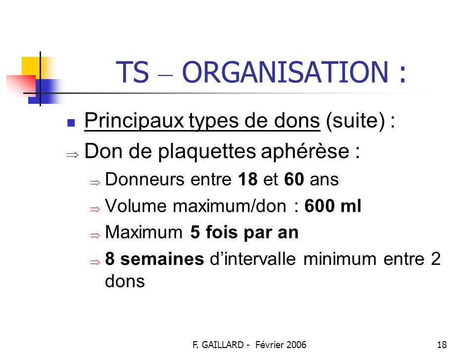 F. GAILLARD - Février 200617 TS – ORGANISATION : Principaux types de dons (suite) : Don d'aphérèse : Préparation de plaquettes : cytaphérèse plasma :