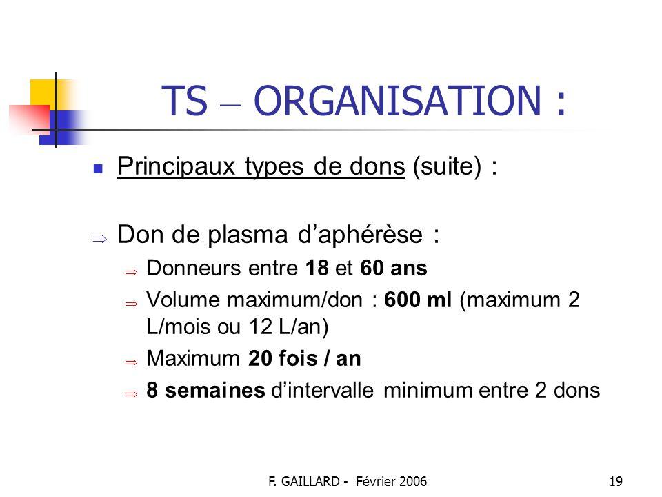 F. GAILLARD - Février 200618 TS – ORGANISATION : Principaux types de dons (suite) :  Don de plaquettes aphérèse :  Donneurs entre 18 et 60 ans  Vol