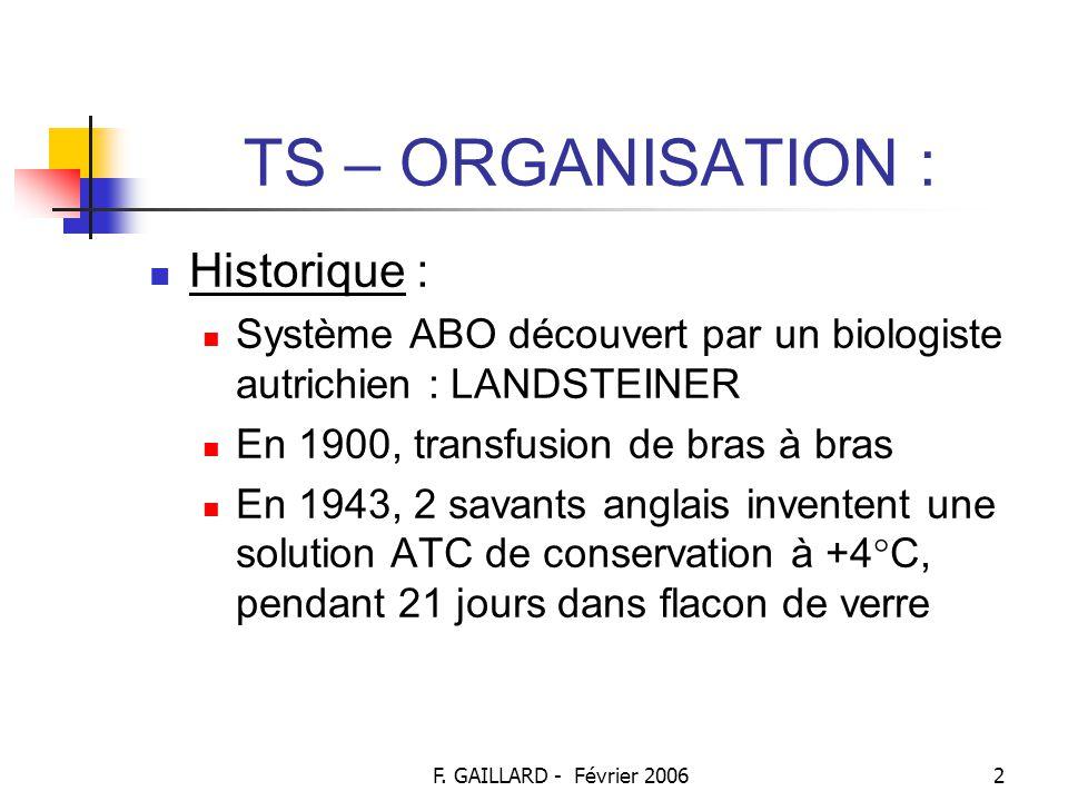 F. GAILLARD - Février 20061 MODULE URG. REA. TRANSFUSION SANGUINE TRANSFUSION SANGUINE