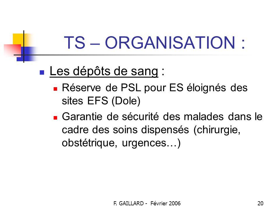 F. GAILLARD - Février 200619 TS – ORGANISATION : Principaux types de dons (suite) :  Don de plasma d'aphérèse :  Donneurs entre 18 et 60 ans  Volum