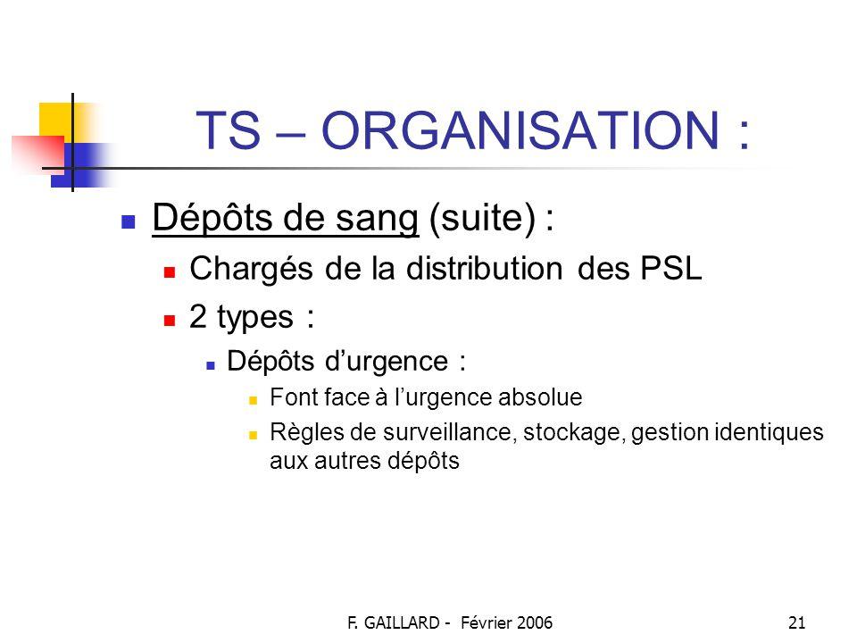 F. GAILLARD - Février 200620 TS – ORGANISATION : Les dépôts de sang : Réserve de PSL pour ES éloignés des sites EFS (Dole) Garantie de sécurité des ma