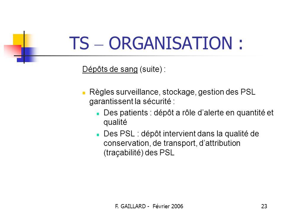 F. GAILLARD - Février 200622 TS – ORGANISATION : Dépôts attributeurs, distributeurs : Font face à la majeure partie des besoins de l'ES concerné Procé
