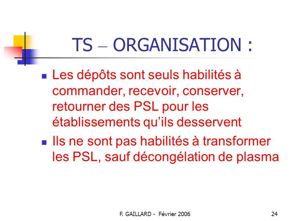 F. GAILLARD - Février 200623 TS – ORGANISATION : Dépôts de sang (suite) : Règles surveillance, stockage, gestion des PSL garantissent la sécurité : De