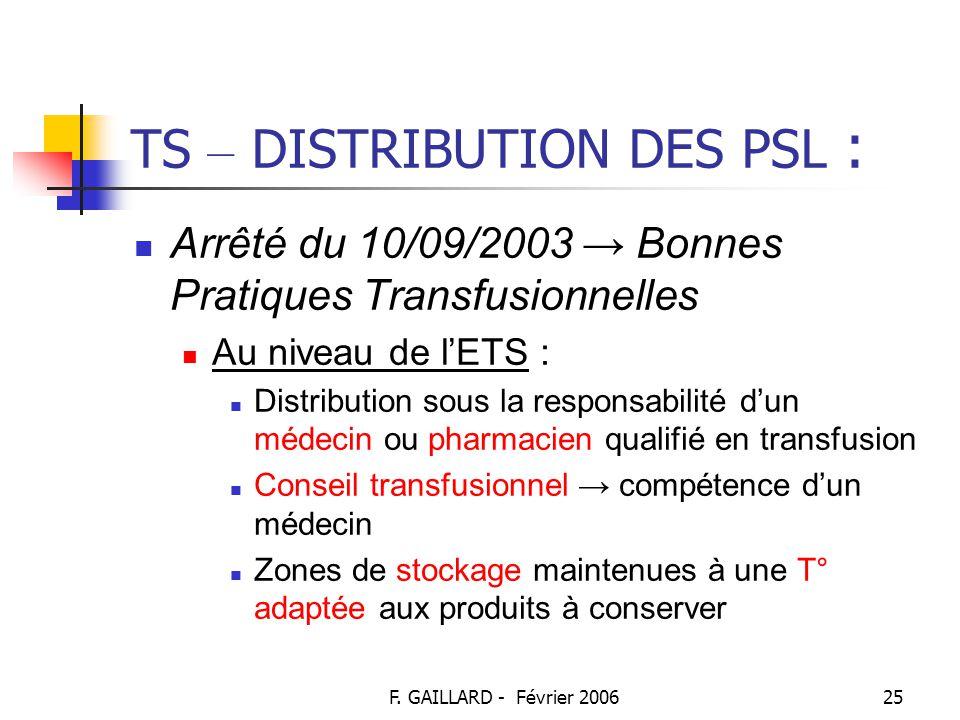 F. GAILLARD - Février 200624 TS – ORGANISATION : Les dépôts sont seuls habilités à commander, recevoir, conserver, retourner des PSL pour les établiss