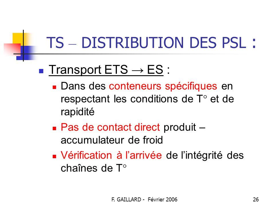 F. GAILLARD - Février 200625 TS – DISTRIBUTION DES PSL : Arrêté du 10/09/2003 → Bonnes Pratiques Transfusionnelles Au niveau de l'ETS : Distribution s