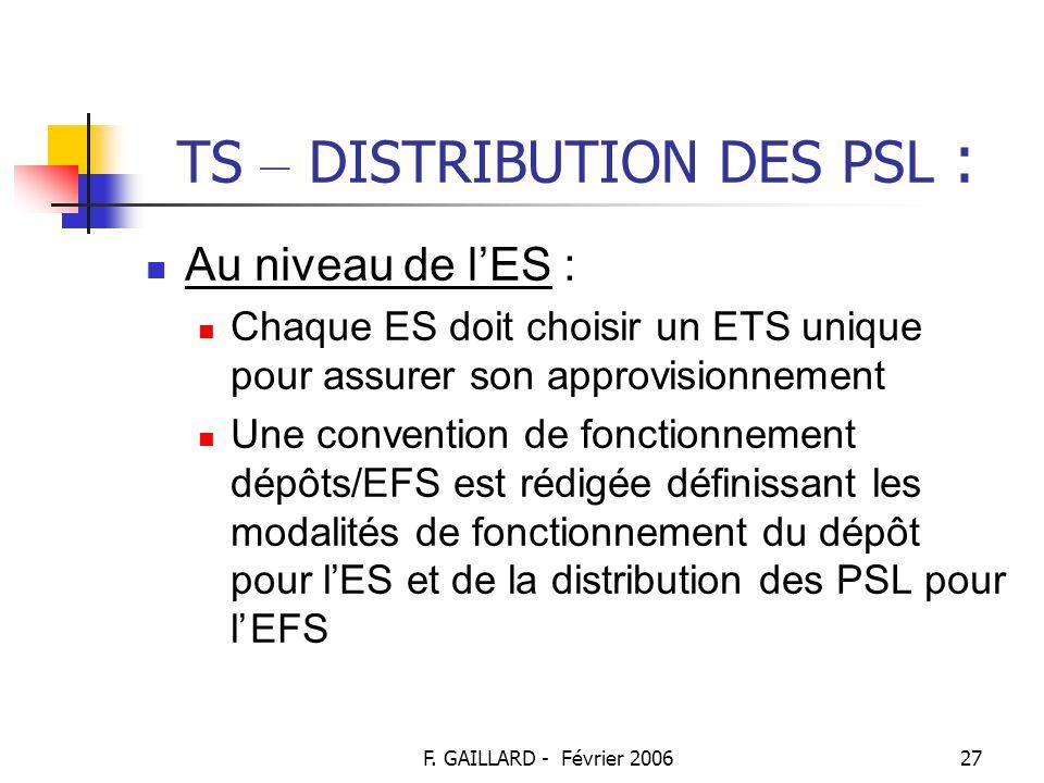 F. GAILLARD - Février 200626 TS – DISTRIBUTION DES PSL : Transport ETS → ES : Dans des conteneurs spécifiques en respectant les conditions de T° et de
