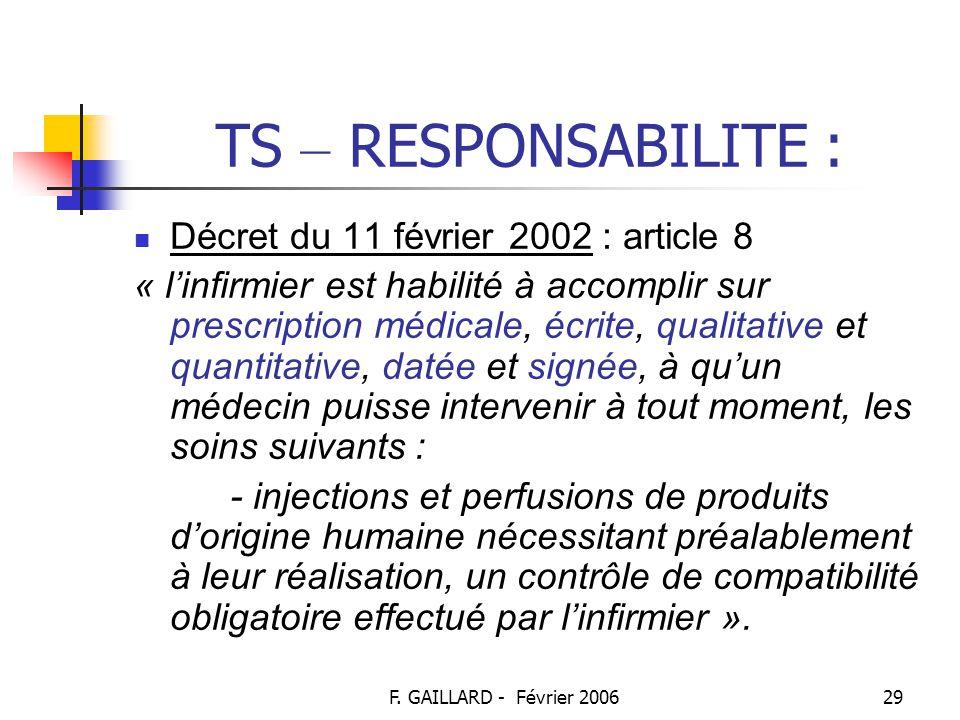 F. GAILLARD - Février 200628 TS – RESPONSABILITE : TS = ACTE MEDICAL engageant la responsabilité : Du MEDECIN qui prescrit De l'IDE qui l'effectue Du