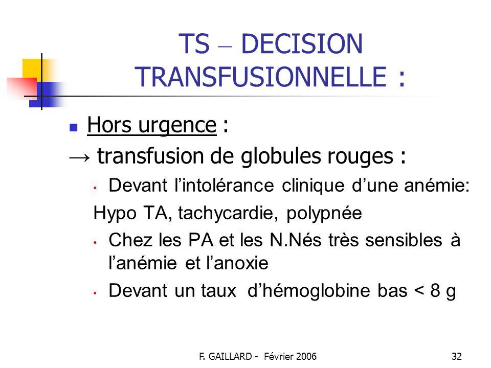 F. GAILLARD - Février 200631 TS – DECISION TRANSFUSIONNELLE : En pratique, il est licite de transfuser 2 contextes : Hors urgence Contexte d'urgence