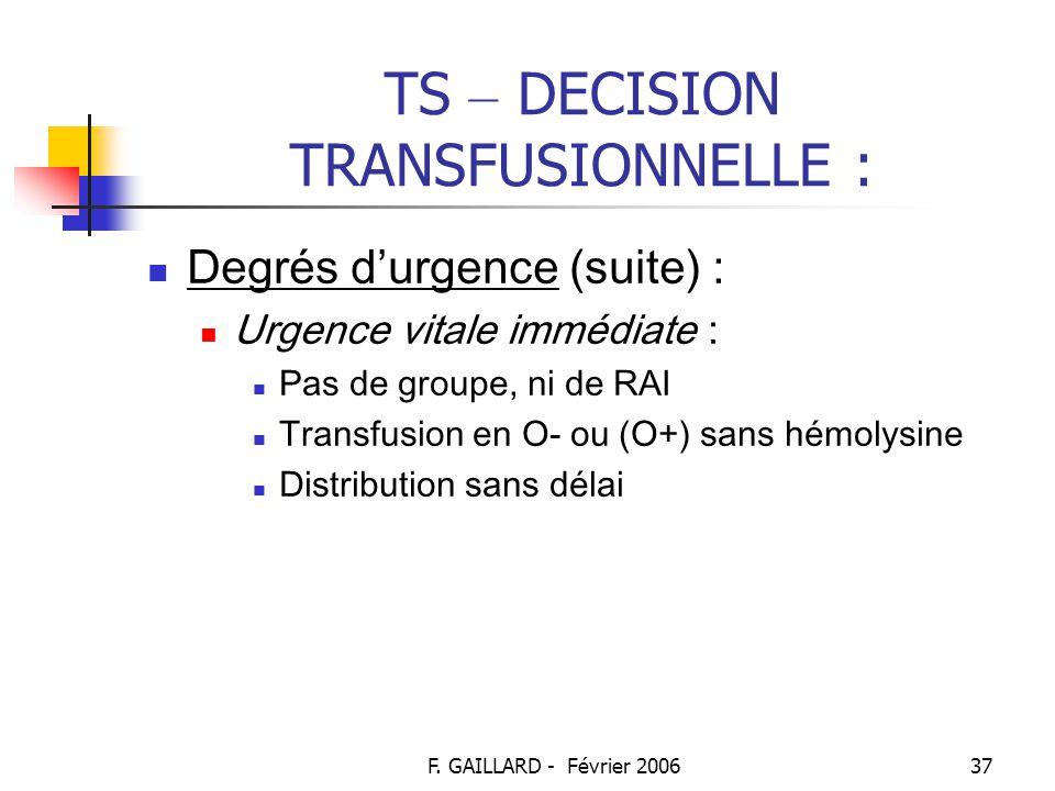 F. GAILLARD - Février 200636 TS – DECISION TRANSFUSIONNELLE : Définition de l'urgence en matière de Transfusion : 3 degrés d'urgence : Urgence vitale