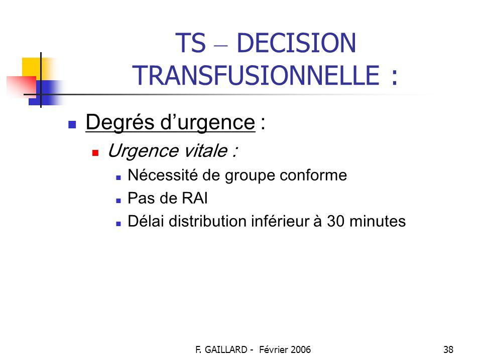 F. GAILLARD - Février 200637 TS – DECISION TRANSFUSIONNELLE : Degrés d'urgence (suite) : Urgence vitale immédiate : Pas de groupe, ni de RAI Transfusi