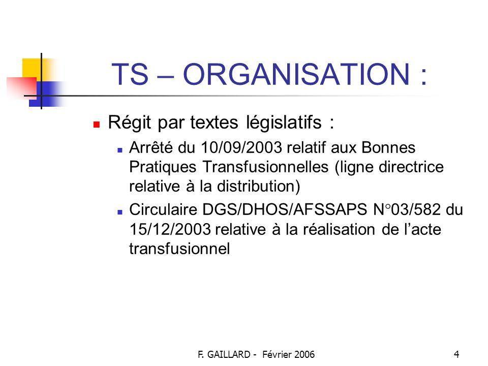 F. GAILLARD - Février 20063 TS – ORGANISATION : Réglementation : Pas geste anodin Risque accidents infectieux, immunologiques pouvant être mortels