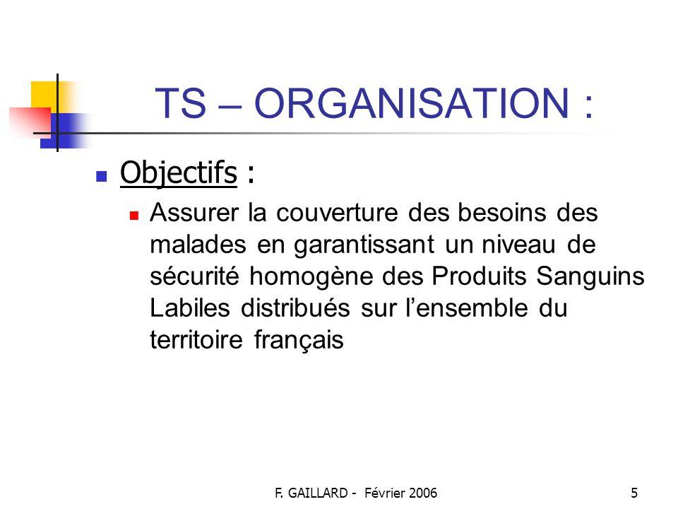 F. GAILLARD - Février 20064 TS – ORGANISATION : Régit par textes législatifs : Arrêté du 10/09/2003 relatif aux Bonnes Pratiques Transfusionnelles (li