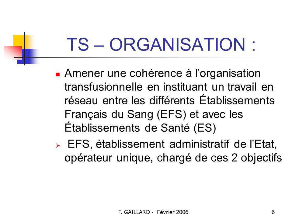 F. GAILLARD - Février 20065 TS – ORGANISATION : Objectifs : Assurer la couverture des besoins des malades en garantissant un niveau de sécurité homogè