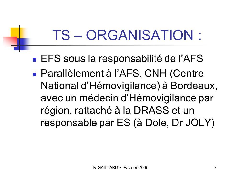 F. GAILLARD - Février 20066 TS – ORGANISATION : Amener une cohérence à l'organisation transfusionnelle en instituant un travail en réseau entre les di