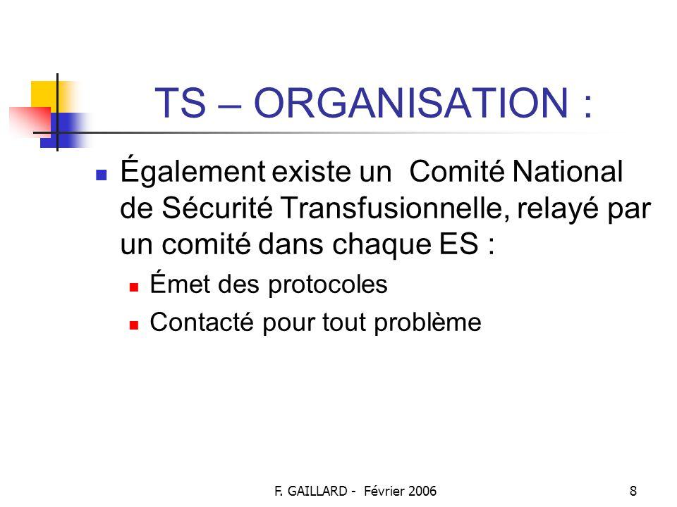 F. GAILLARD - Février 20067 TS – ORGANISATION : EFS sous la responsabilité de l'AFS Parallèlement à l'AFS, CNH (Centre National d'Hémovigilance) à Bor