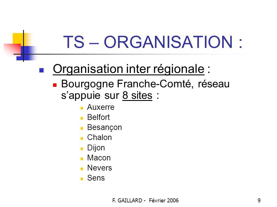 F. GAILLARD - Février 20068 TS – ORGANISATION : Également existe un Comité National de Sécurité Transfusionnelle, relayé par un comité dans chaque ES