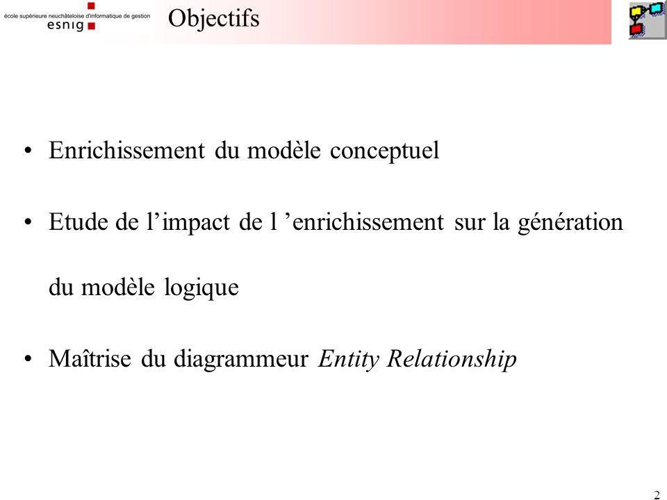2 Objectifs Enrichissement du modèle conceptuel Etude de l'impact de l 'enrichissement sur la génération du modèle logique Maîtrise du diagrammeur Entity Relationship