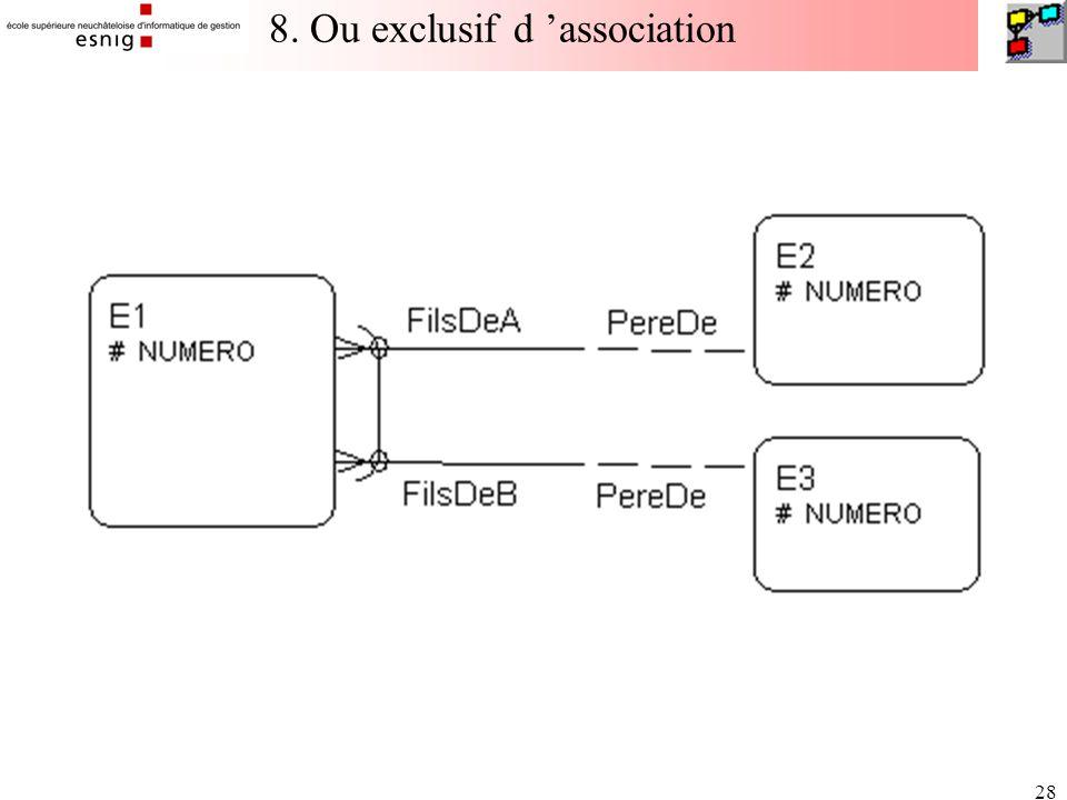 28 8. Ou exclusif d 'association