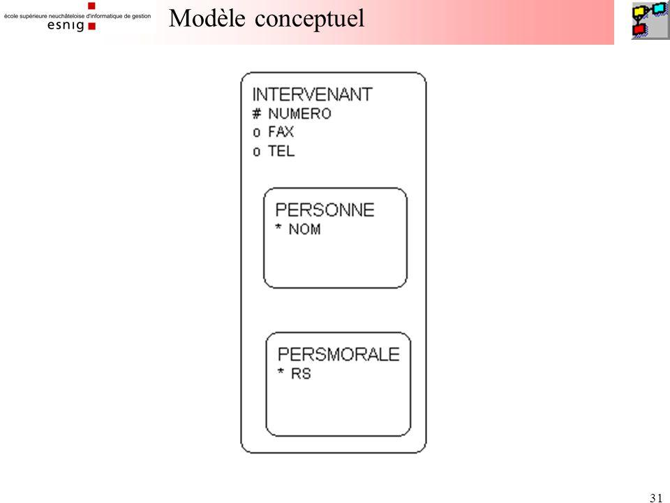 31 Modèle conceptuel