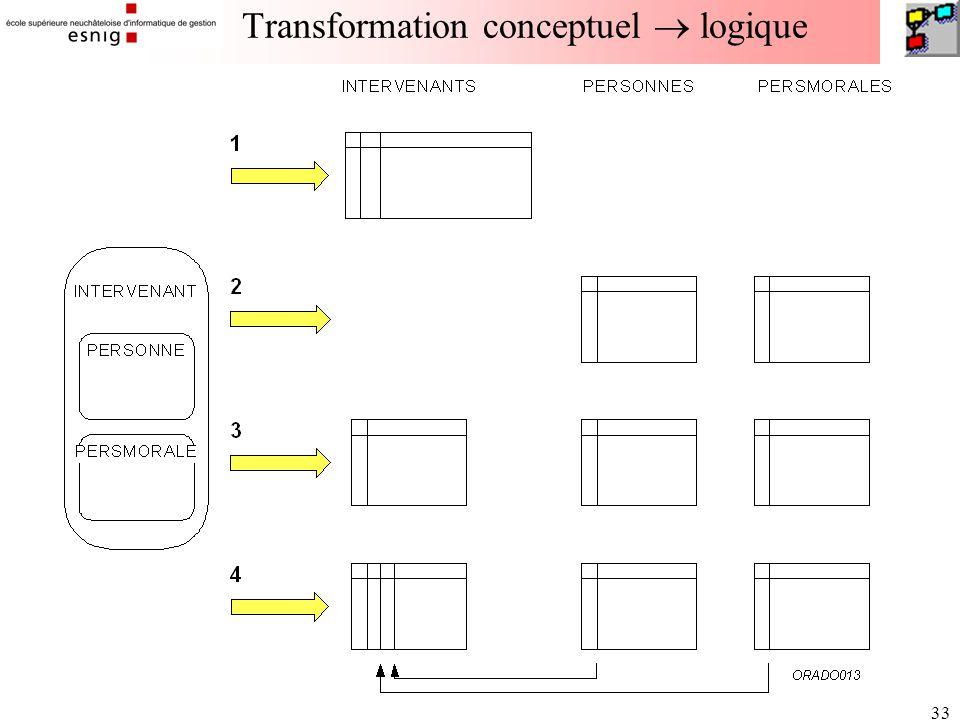 33 Transformation conceptuel  logique