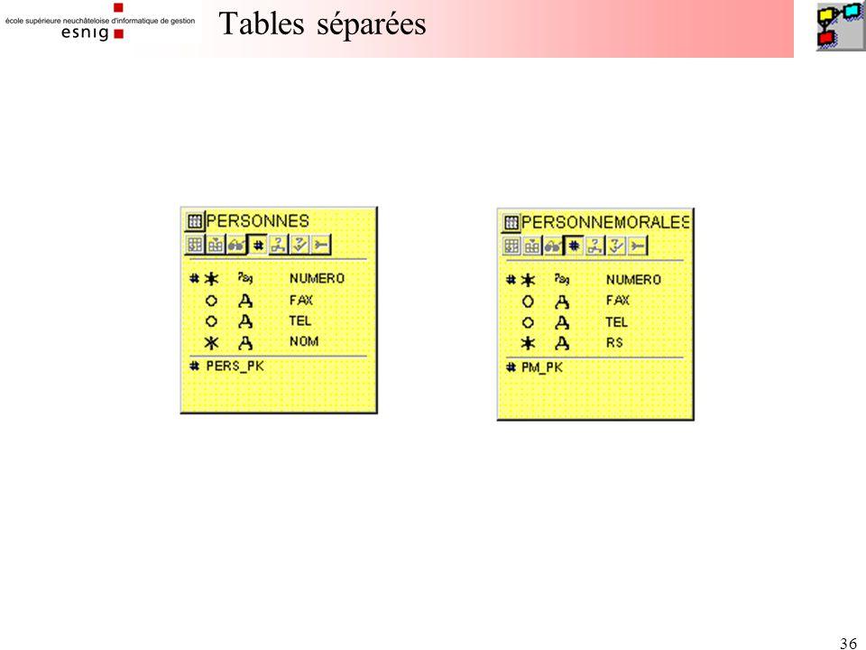 36 Tables séparées