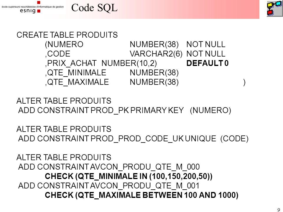 30 9. Sur-type et sous-types d 'entités E E1 E2 E3