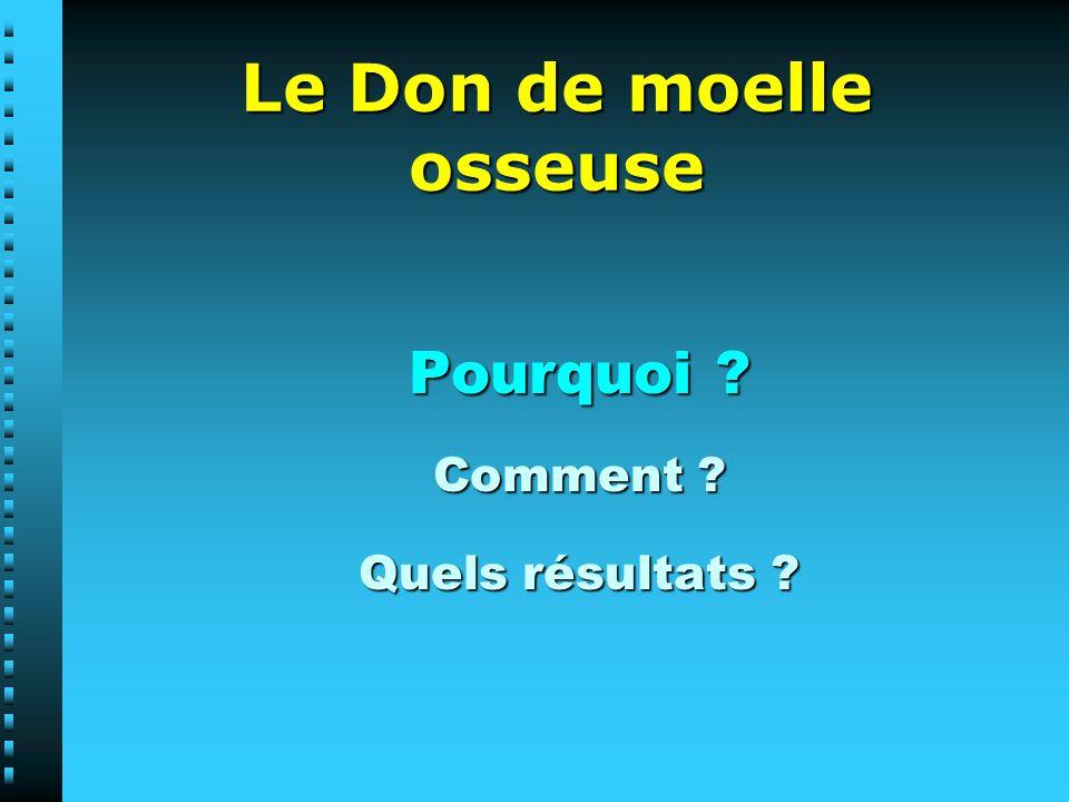 Dr M.Andary CHU-MONTPELLIER 18/04/2007 Où trouver une moelle HLA compatible .