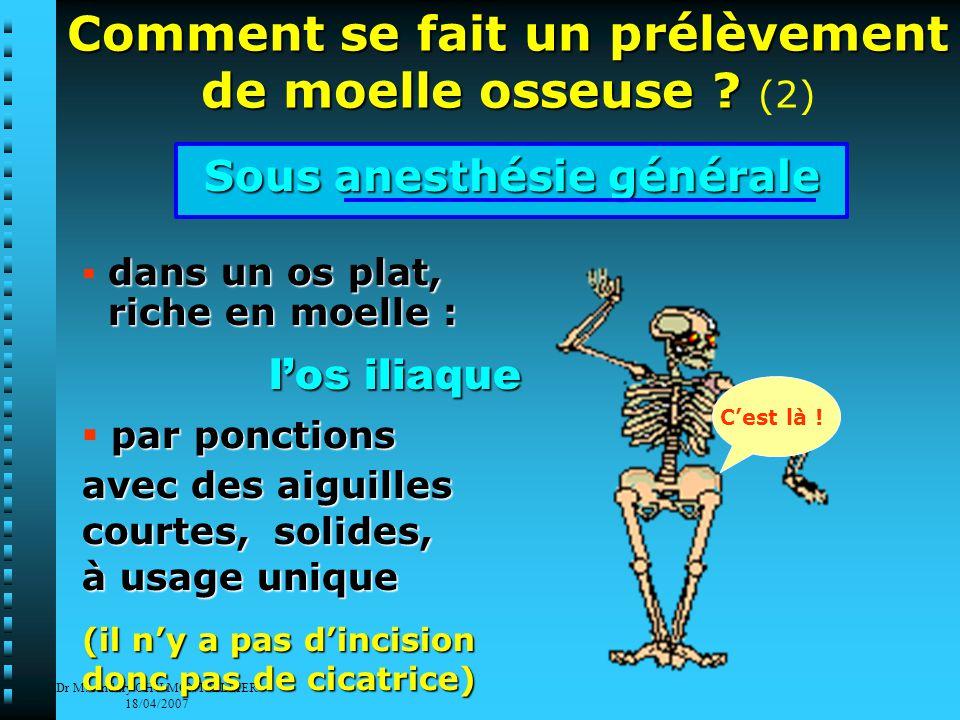 Dr M. Andary CHU-MONTPELLIER 18/04/2007 Comment se fait un prélèvement de moelle osseuse .