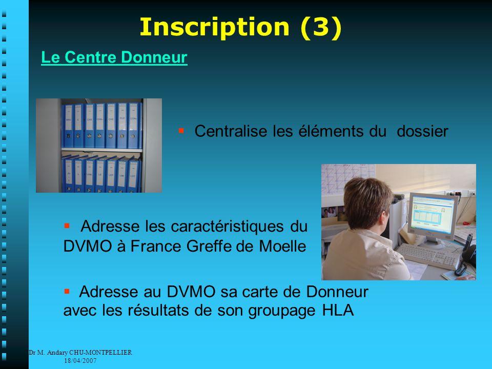 Dr M.