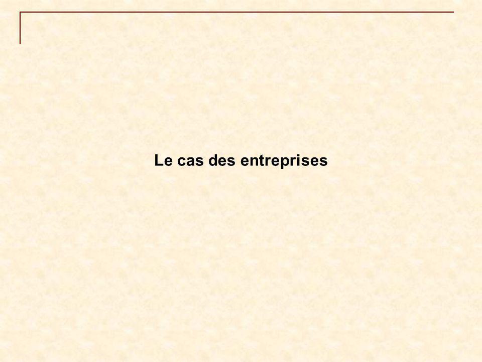 Le cas des entreprises