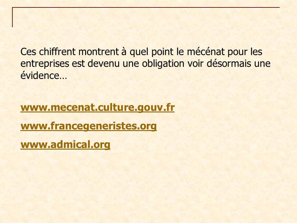 Ces chiffrent montrent à quel point le mécénat pour les entreprises est devenu une obligation voir désormais une évidence… www.mecenat.culture.gouv.fr