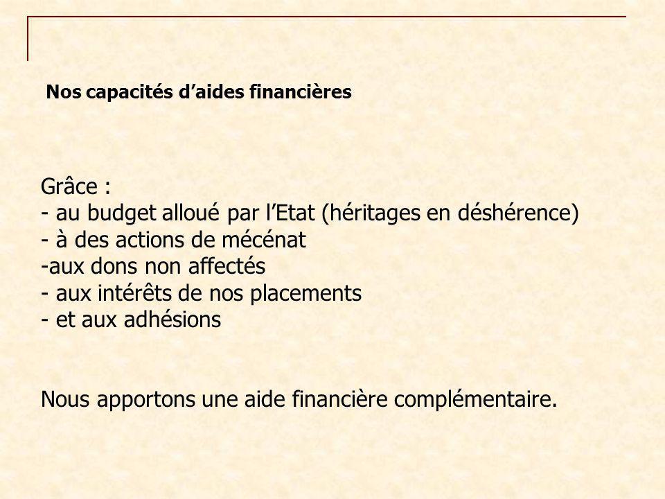 Grâce : - au budget alloué par l'Etat (héritages en déshérence) - à des actions de mécénat -aux dons non affectés - aux intérêts de nos placements - e