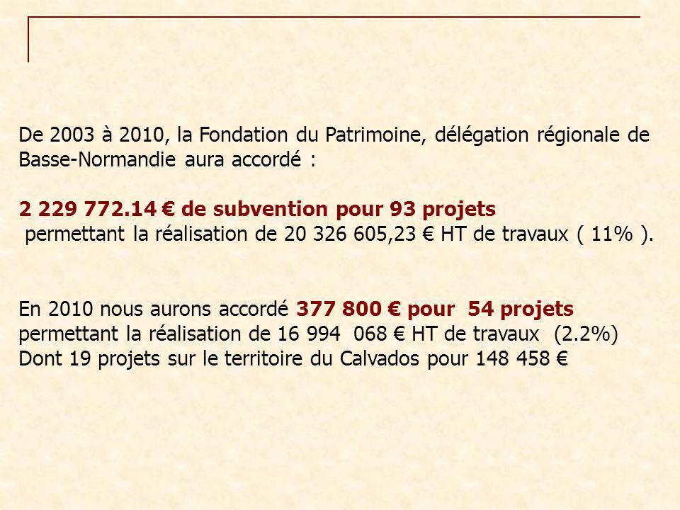 De 2003 à 2010, la Fondation du Patrimoine, délégation régionale de Basse-Normandie aura accordé : 2 229 772.14 € de subvention pour 93 projets permet