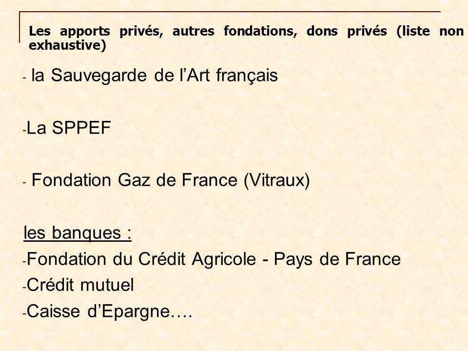 - la Sauvegarde de l'Art français - La SPPEF - Fondation Gaz de France (Vitraux) les banques : - Fondation du Crédit Agricole - Pays de France - Crédi