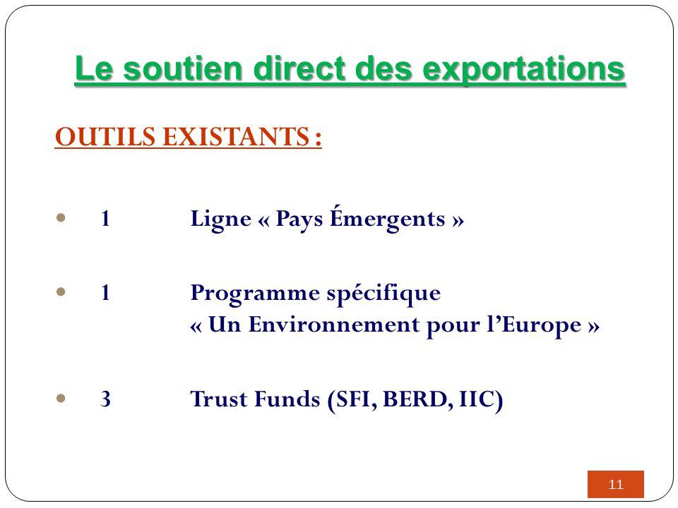 Le soutien direct des exportations 11 OUTILS EXISTANTS : 1 Ligne « Pays Émergents » 1 Programme spécifique « Un Environnement pour l'Europe » 3 Trust Funds (SFI, BERD, IIC)
