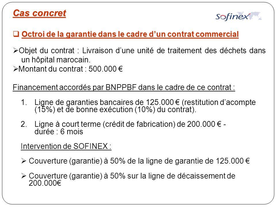 Cas concret  Octroi de la garantie dans le cadre d'un contrat commercial  Objet du contrat : Livraison d'une unité de traitement des déchets dans un hôpital marocain.
