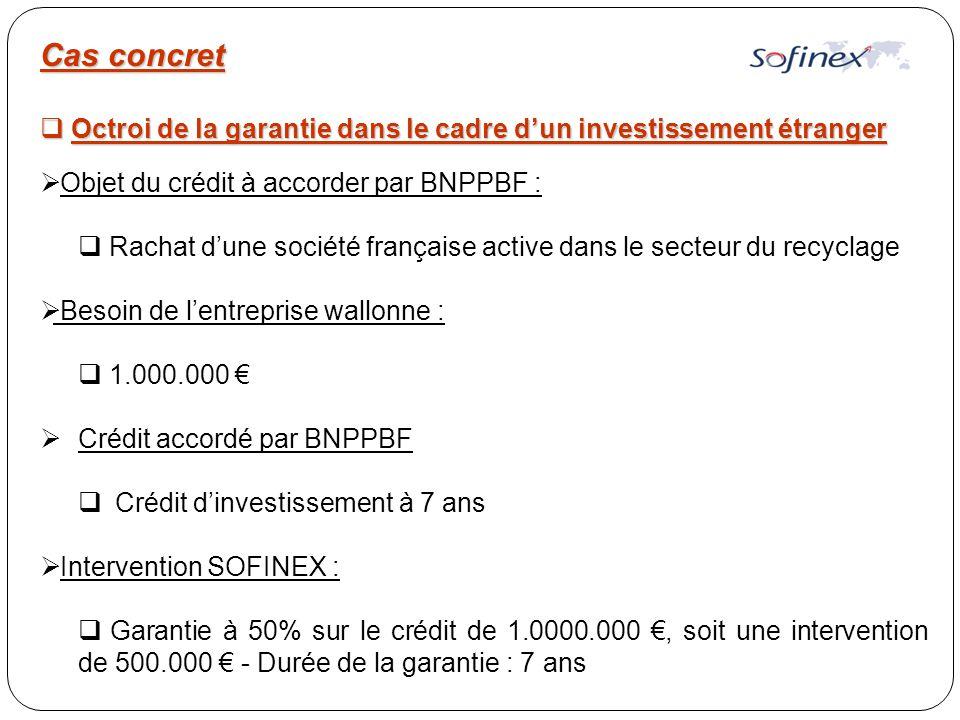 Cas concret  Octroi de la garantie dans le cadre d'un investissement étranger  Objet du crédit à accorder par BNPPBF :  Rachat d'une société française active dans le secteur du recyclage  Besoin de l'entreprise wallonne :  1.000.000 €  Crédit accordé par BNPPBF  Crédit d'investissement à 7 ans  Intervention SOFINEX :  Garantie à 50% sur le crédit de 1.0000.000 €, soit une intervention de 500.000 € - Durée de la garantie : 7 ans