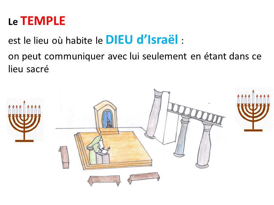 Le TEMPLE est le lieu où habite le DIEU d'Israël : on peut communiquer avec lui seulement en étant dans ce lieu sacré