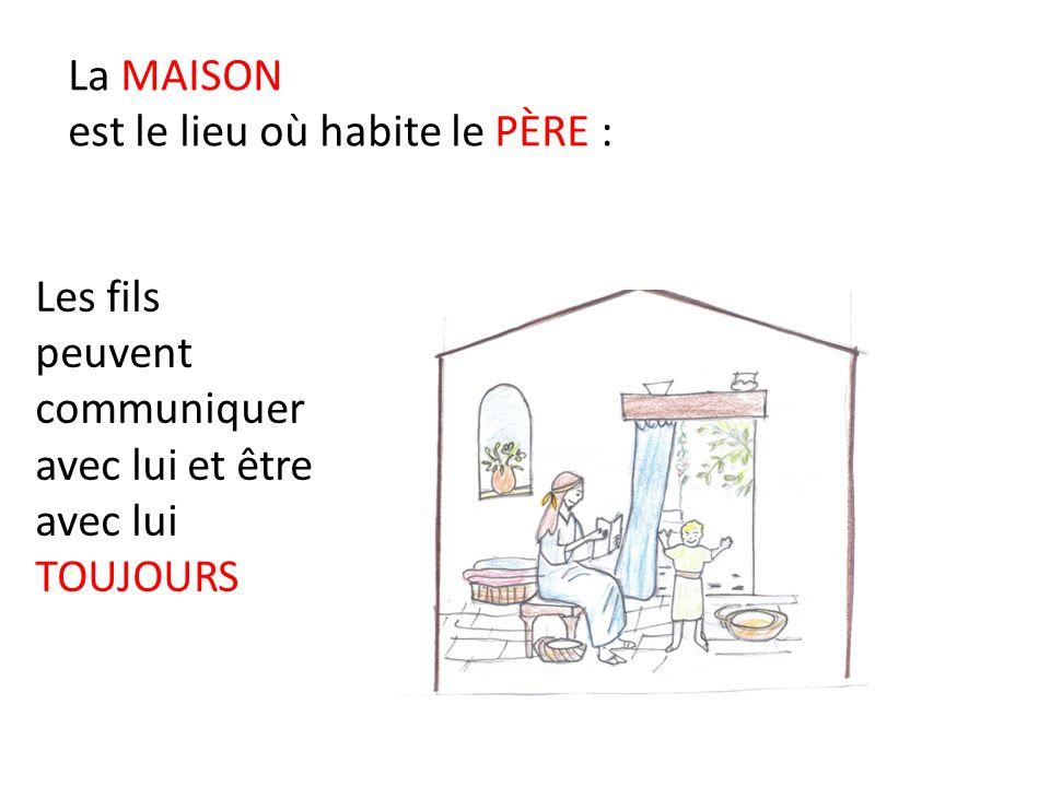 Les fils peuvent communiquer avec lui et être avec lui TOUJOURS La MAISON est le lieu où habite le PÈRE :