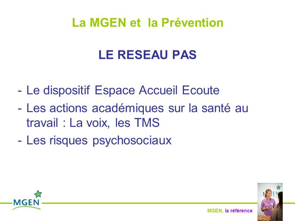 MGEN, la référence La MGEN et la Prévention LE RESEAU PAS -Le dispositif Espace Accueil Ecoute -Les actions académiques sur la santé au travail : La voix, les TMS -Les risques psychosociaux