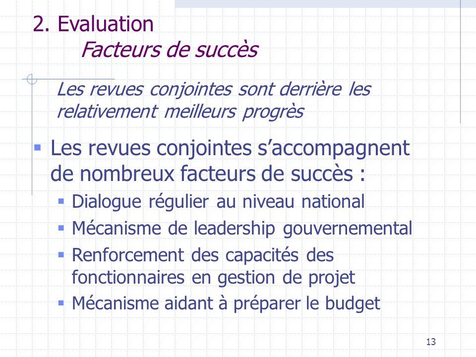 13 2. Evaluation Facteurs de succès  Les revues conjointes s'accompagnent de nombreux facteurs de succès :  Dialogue régulier au niveau national  M