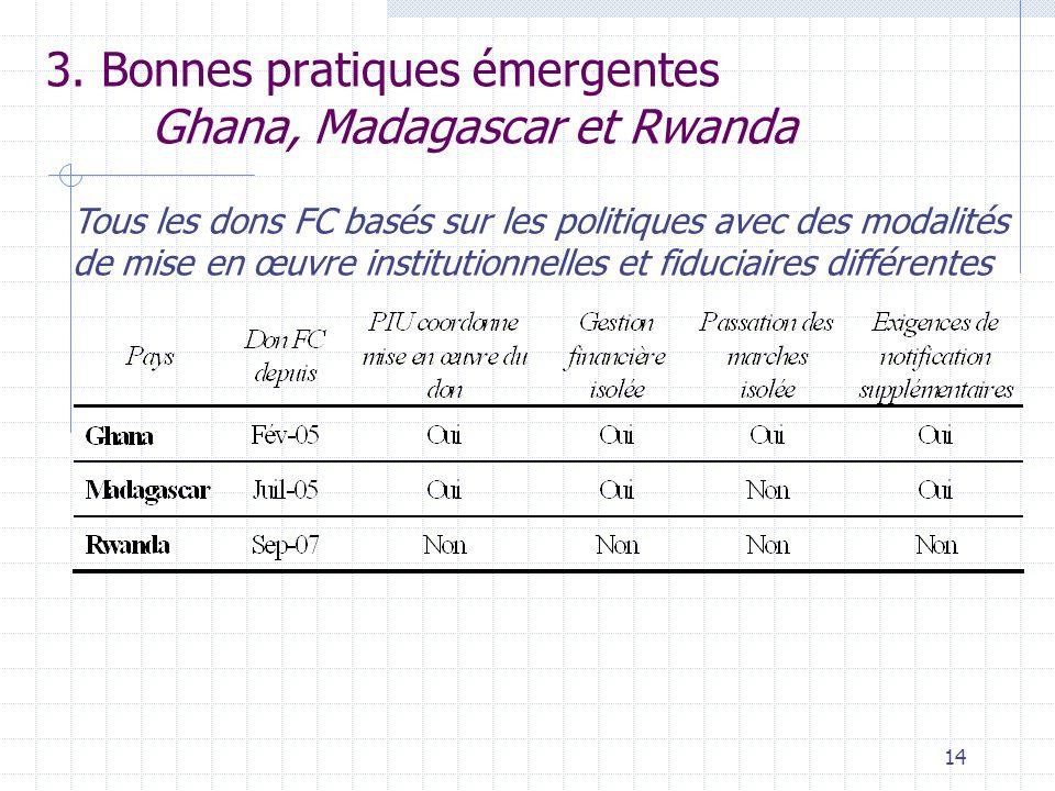14 3. Bonnes pratiques émergentes Ghana, Madagascar et Rwanda Tous les dons FC basés sur les politiques avec des modalités de mise en œuvre institutio