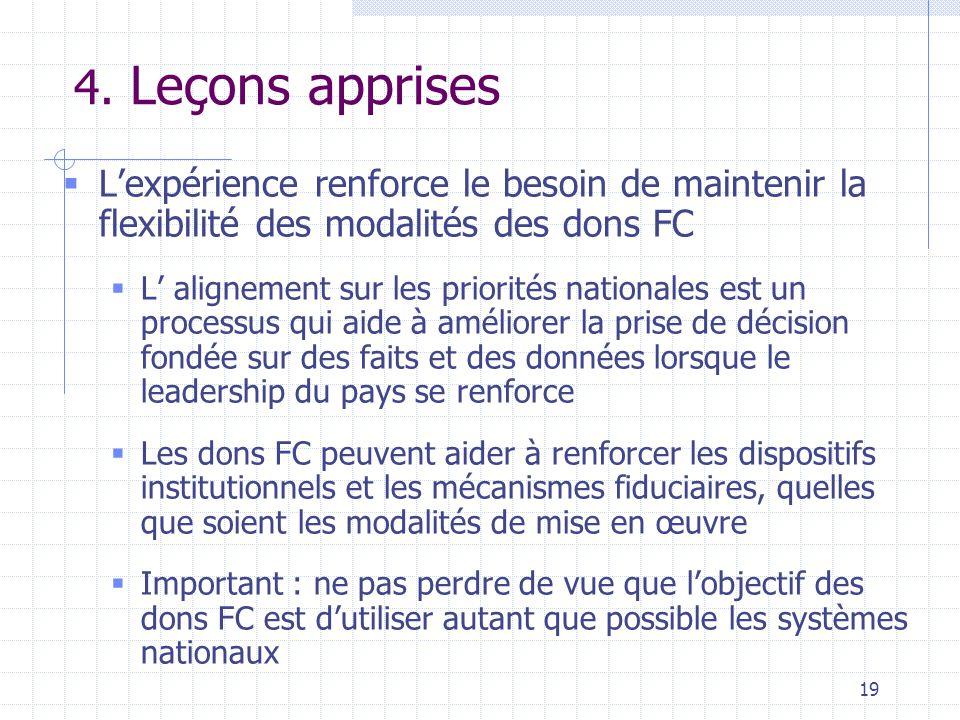 19 4. Leçons apprises  L'expérience renforce le besoin de maintenir la flexibilité des modalités des dons FC  L' alignement sur les priorités nation