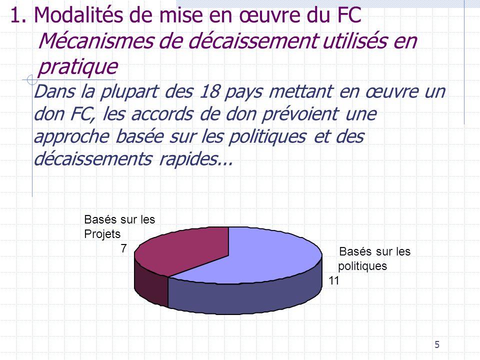 5 1. Modalités de mise en œuvre du FC Mécanismes de décaissement utilisés en pratique Dans la plupart des 18 pays mettant en œuvre un don FC, les acco
