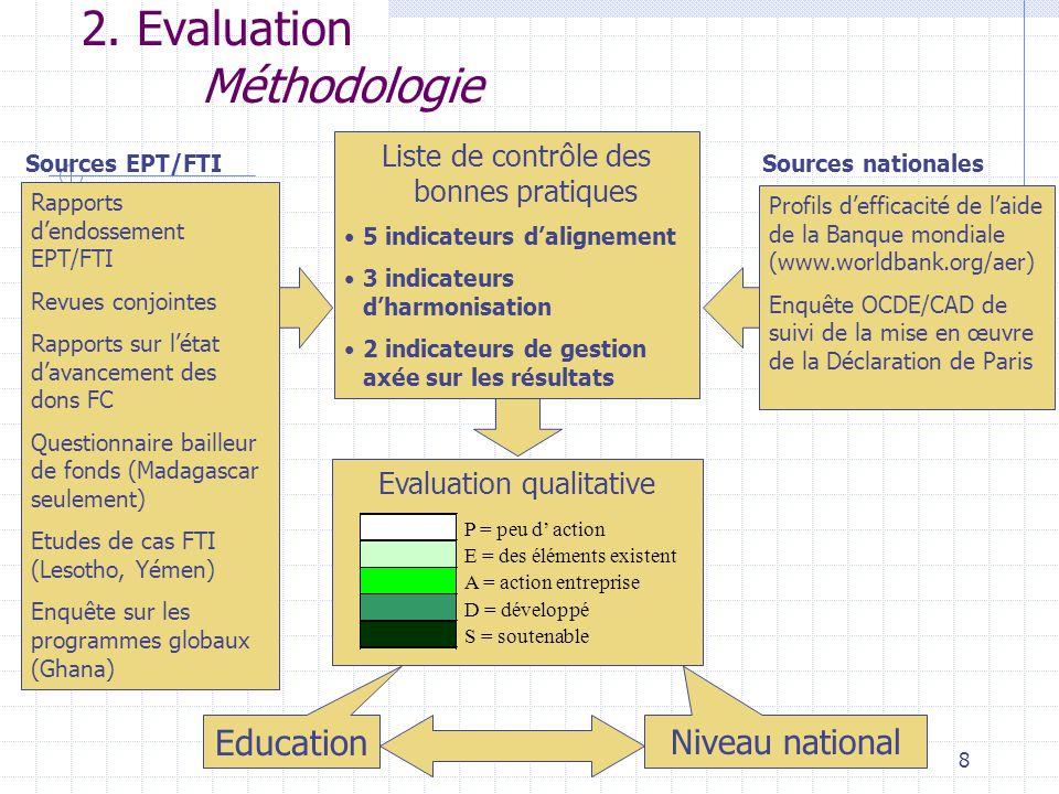 8 2. Evaluation Méthodologie Liste de contrôle des bonnes pratiques 5 indicateurs d'alignement 3 indicateurs d'harmonisation 2 indicateurs de gestion